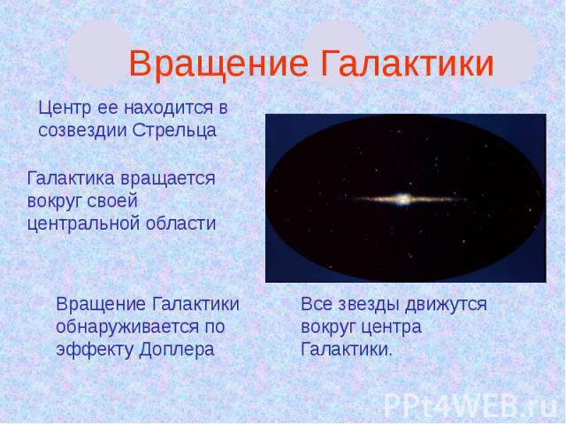 Вращение Галактики Галактика вращается вокруг своей центральной области