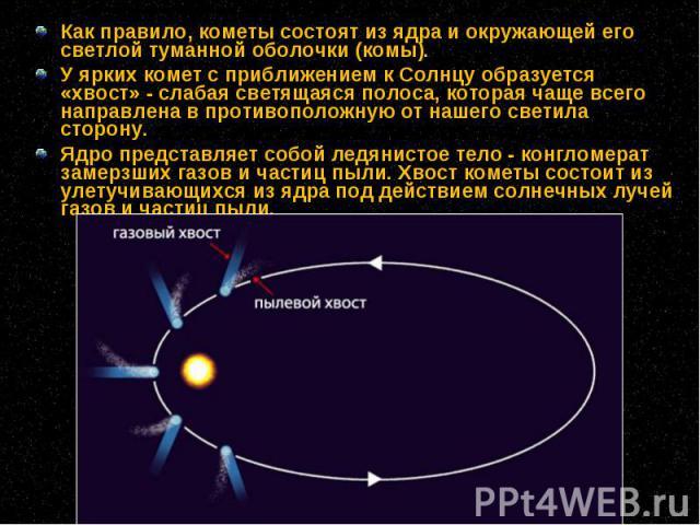 Как правило, кометы состоят из ядраи окружающей его светлой туманной оболочки (комы). Как правило, кометы состоят из ядраи окружающей его светлой туманной оболочки (комы). У ярких комет с приближением к Солнцу образуется «хвост»- с…