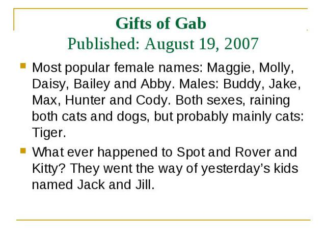 Most popular female names: Maggie, Molly, Daisy, Bailey and Abby. Males: Buddy, Jake, Max, Hunter and Cody. Both sexes, raining both cats and dogs, but probably mainly cats: Tiger. Most popular female names: Maggie, Molly, Daisy, Bailey and Abby. Ma…