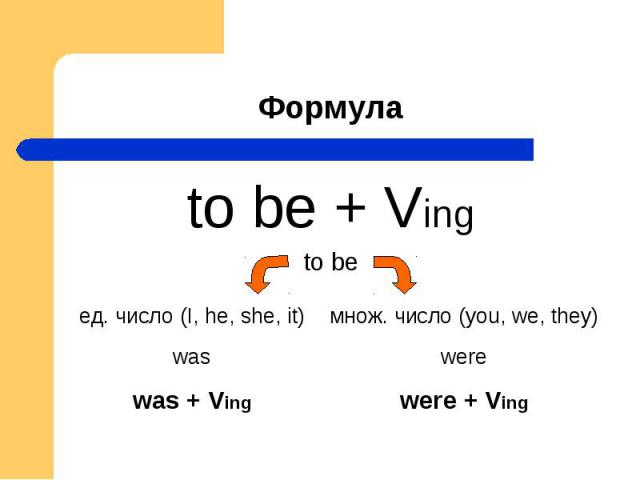to be + Ving to be + Ving to be