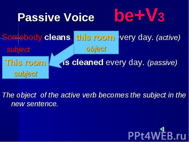 Somebody cleans every day. (active) Somebody cleans every day. (active) subject is cleaned every day. (passive) The object of the active verb becomes the subject in the new sentence.