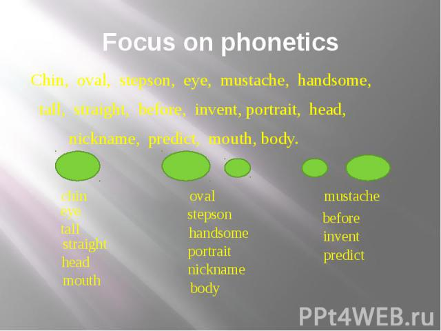 Focus on phonetics Chin, oval, stepson, eye, mustache, handsome, tall, straight, before, invent, portrait, head, nickname, predict, mouth, body.