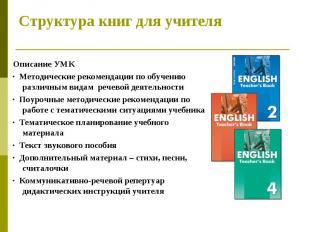 Структура книг для учителя  Описание УМК · Методические рекомендации
