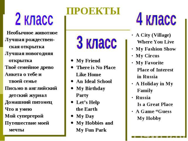 ПРОЕКТЫ ·  A City (Village) Where You Live ·  My Fashion Show ·  My Circus ·  My Favorite Place of Interest in Russia ·  A Holiday in My Family ·  Russia Is a Great Place ·  A Gam…