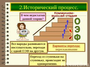 2.Исторический процесс.