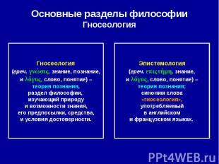 Основные разделы философии Гносеология