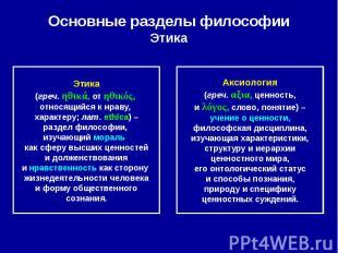 Основные разделы философии Этика