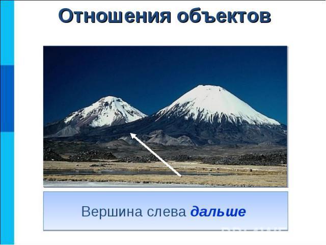 Вершина слева дальше