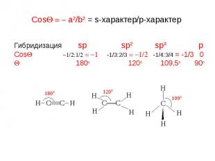 Гибридизация sp sp2 sp3 p CosQ -1/2:1/2 = -1 -1/3:2/3 = -1/2 -1/4:3/4 = -1/3 0 Q