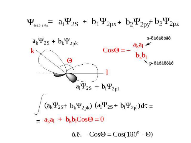 Гибридизация sp sp2 sp3 p CosQ -1/2:1/2 = -1 -1/3:2/3 = -1/2 -1/4:3/4 = -1/3 0 Q 180o 120o 109,5o 90o
