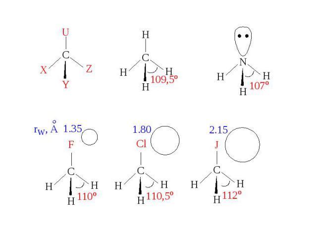 Правило Бента: В соединениях углерода и некоторых других элементов 2-ого периода s-характер концентрируется преимущественно в направлении электроположительного заместителя, а р-характер – электроотрицительного заместителя.