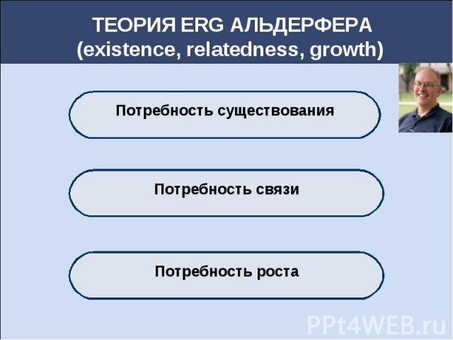 ТЕОРИЯ ERG АЛЬДЕРФЕРА (existence, relatedness, growth)