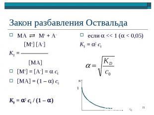 МА М+ + А– МА М+ + А– [M+] [A–] KD = ––––––––– [MA] [M+] = [A–] = c0 [MA] = (1 –