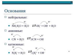 нейтральные: нейтральные: NH3.H2O + H2O NH4+ + OH– + H2O анионные: CN– + H2O HCN