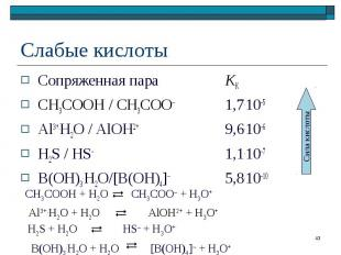 Сопряженная пара KК Сопряженная пара KК СН3СООН / СН3СОО– 1,7.10–5 Al3+.H2O / Al