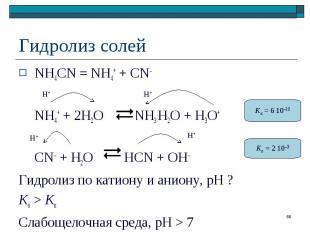 NH4CN = NH4+ + CN– NH4CN = NH4+ + CN– NH4+ + 2H2O NH3.H2O + H3O+ CN– + H2O HCN +