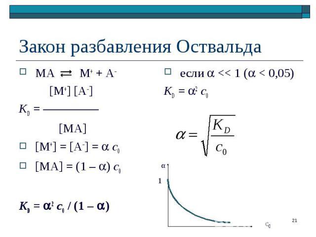 МА М+ + А– МА М+ + А– [M+] [A–] KD = ––––––––– [MA] [M+] = [A–] = c0 [MA] = (1 – ) c0 KD = 2 c0 / (1 – )