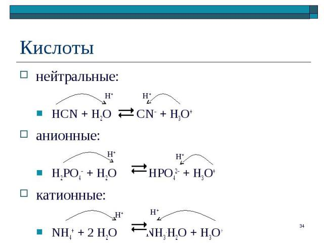 нейтральные: нейтральные: HCN + H2O CN– + H3O+ анионные: H2PO4– + H2O HPO42– + H3O+ катионные: NH4+ + 2 H2O NH3.H2O + H3O+