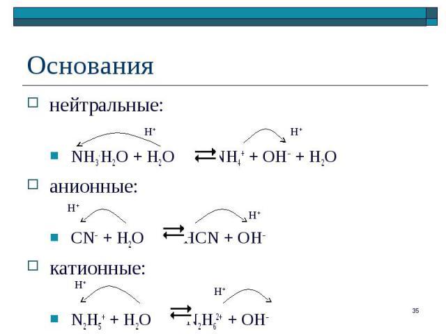 нейтральные: нейтральные: NH3.H2O + H2O NH4+ + OH– + H2O анионные: CN– + H2O HCN + OH– катионные: N2H5+ + H2O N2H62+ + OH–