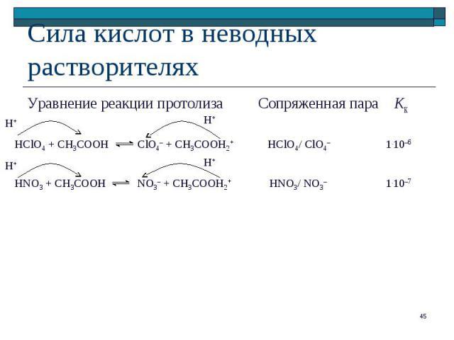 Уравнение реакции протолиза Сопряженная пара KК Уравнение реакции протолиза Сопряженная пара KК