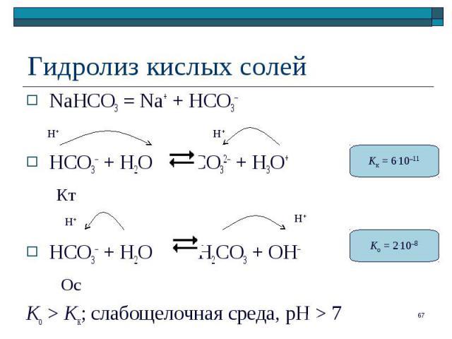 NaHCO3 = Na+ + HCO3– NaHCO3 = Na+ + HCO3– HCO3– + H2O CO32– + H3O+ Кт HCO3– + H2O H2CO3 + OH– Ос Ko > Kк; слабощелочная среда, pH > 7