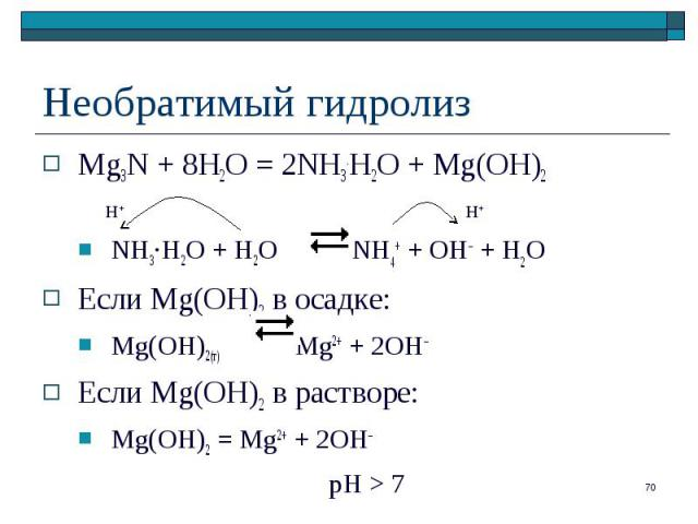 Mg3N + 8H2O = 2NH3.H2O + Mg(OH)2 Mg3N + 8H2O = 2NH3.H2O + Mg(OH)2 NH3·H2O + H2O NH4+ + OH– + H2O Если Mg(OH)2 в осадке: Mg(OH)2(т) Mg2+ + 2OH– Если Mg(OH)2 в растворе: Mg(OH)2 = Mg2+ + 2OH– pH > 7