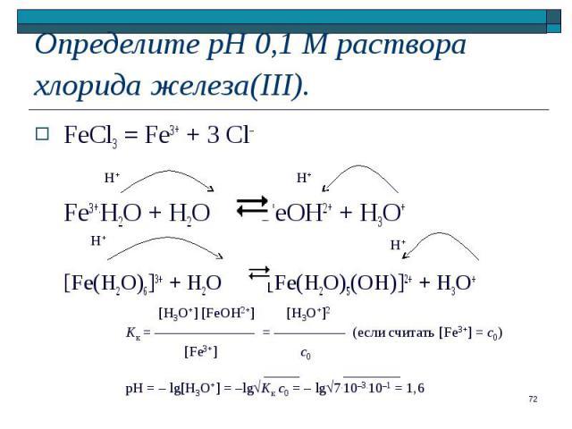 FeCl3 = Fe3+ + 3 Cl– FeCl3 = Fe3+ + 3 Cl– Fe3+.H2O + H2O FeOH2+ + H3O+ [Fe(H2O)6]3+ + H2O [Fe(H2O)5(OH)]2+ + H3O+