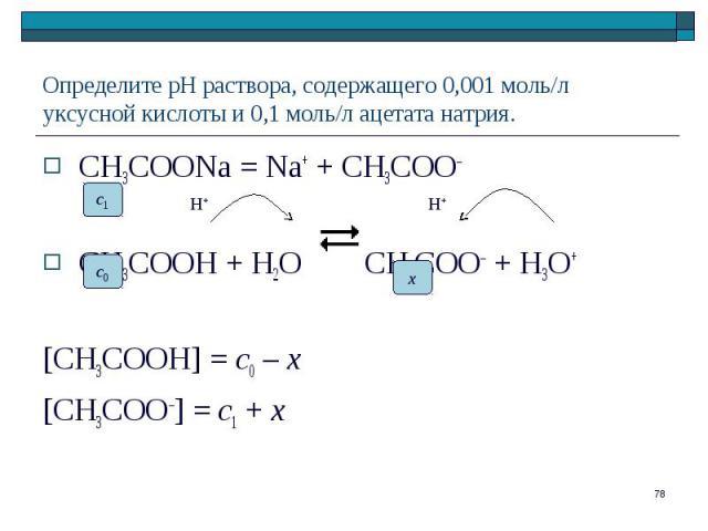 CH3COONa = Na+ + CH3COO– CH3COONa = Na+ + CH3COO– CH3COOH + H2O CH3COO– + Н3О+ [CH3COOH] = c0 – x [CH3COO–] = c1 + x
