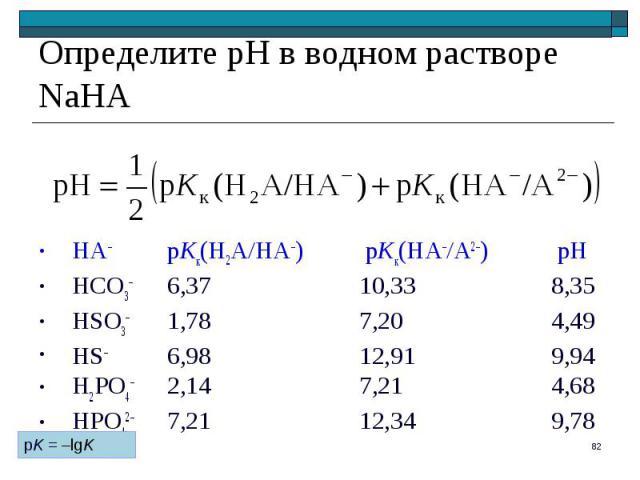 HA– pKк(H2A/HA–) pKк(HA–/A2–) pH HCO3– 6,37 10,33 8,35 HSO3– 1,78 7,20 4,49 HS– 6,98 12,91 9,94 H2PO4– 2,14 7,21 4,68 HPO42– 7,21 12,34 9,78