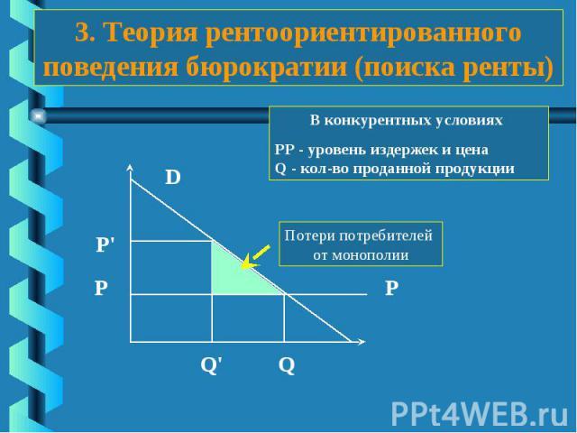 3. Теория рентоориентированного поведения бюрократии (поиска ренты)