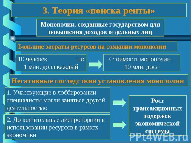 Монополии, созданные государством для повышения доходов отдельных лиц