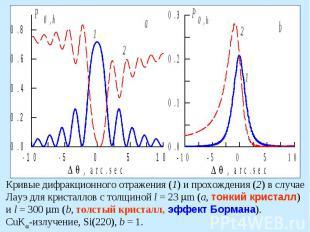 Кривые дифракционного отражения (1) и прохождения (2) в случае Лауэ для кристалл