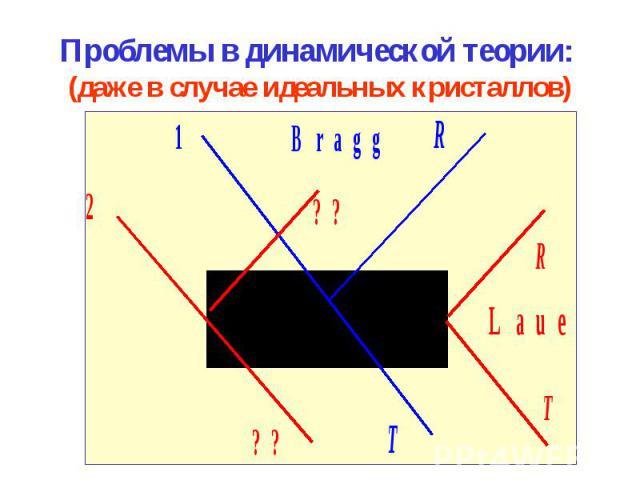 Проблемы в динамической теории: (даже в случае идеальных кристаллов