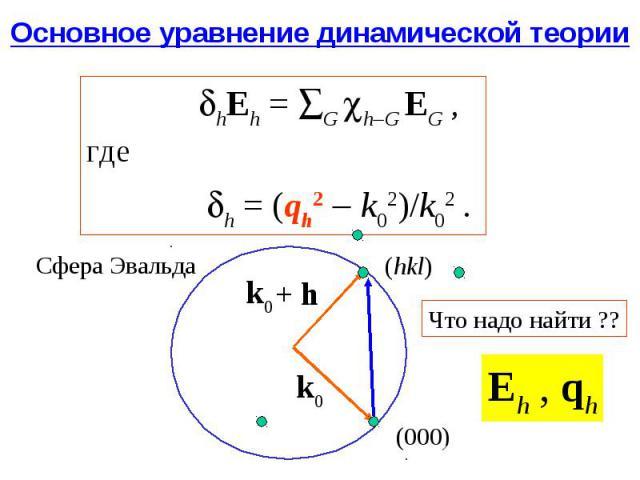 Основное уравнение динамической теории