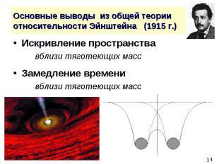 Основные выводы из общей теории относительности Эйнштейна (1915 г.) Искривление