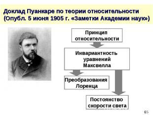 Доклад Пуанкаре по теории относительности (Опубл. 5 июня 1905 г. «Заметки Академ