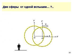 Две сферы от одной вспышки… ?..