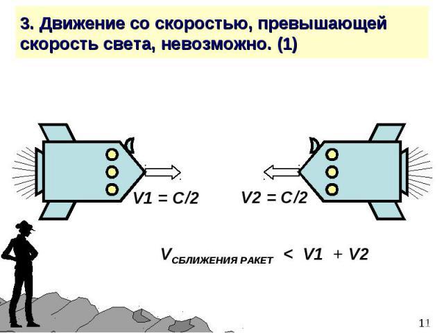 3. Движение со скоростью, превышающей скорость света, невозможно. (1)