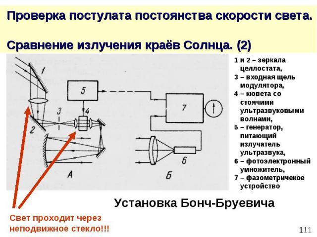 Проверка постулата постоянства скорости света. Сравнение излучения краёв Солнца. (2)