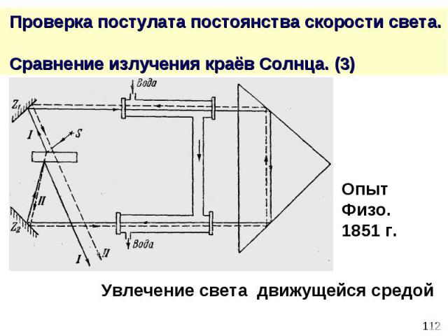 Проверка постулата постоянства скорости света. Сравнение излучения краёв Солнца. (3)