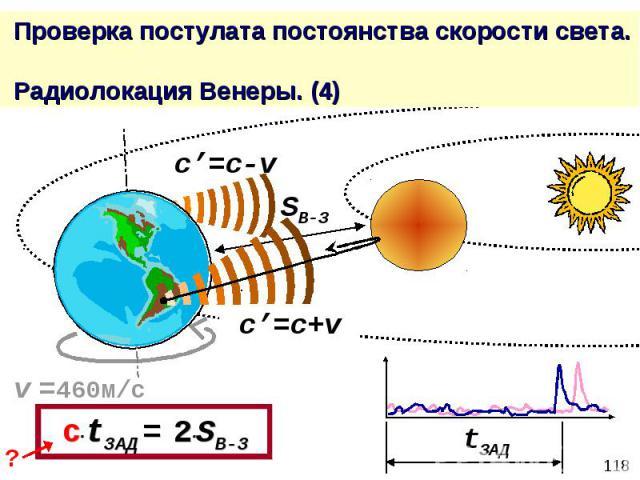 Проверка постулата постоянства скорости света. Радиолокация Венеры. (4)