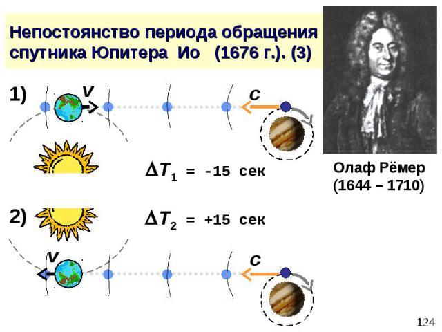 Непостоянство периода обращения спутника Юпитера Ио (1676 г.). (3)