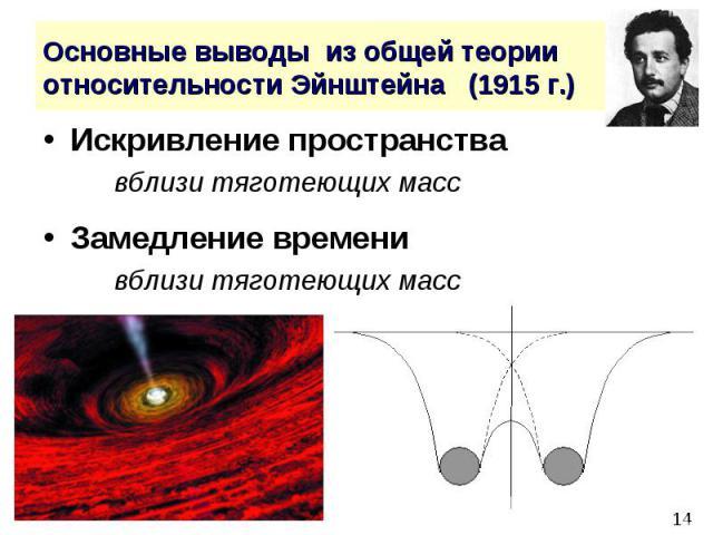 Основные выводы из общей теории относительности Эйнштейна (1915 г.) Искривление пространства вблизи тяготеющих масс Замедление времени вблизи тяготеющих масс