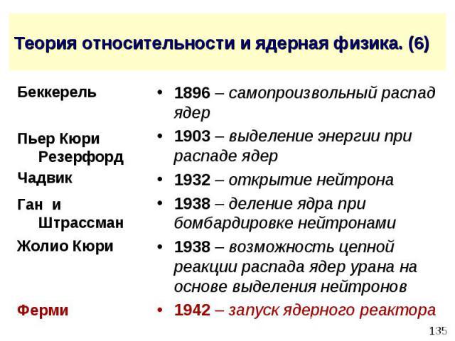Теория относительности и ядерная физика. (6) 1896 – самопроизвольный распад ядер 1903 – выделение энергии при распаде ядер 1932 – открытие нейтрона 1938 – деление ядра при бомбардировке нейтронами 1938 – возможность цепной реакции распада ядер урана…