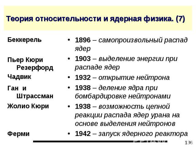 Теория относительности и ядерная физика. (7) 1896 – самопроизвольный распад ядер 1903 – выделение энергии при распаде ядер 1932 – открытие нейтрона 1938 – деление ядра при бомбардировке нейтронами 1938 – возможность цепной реакции распада ядер урана…