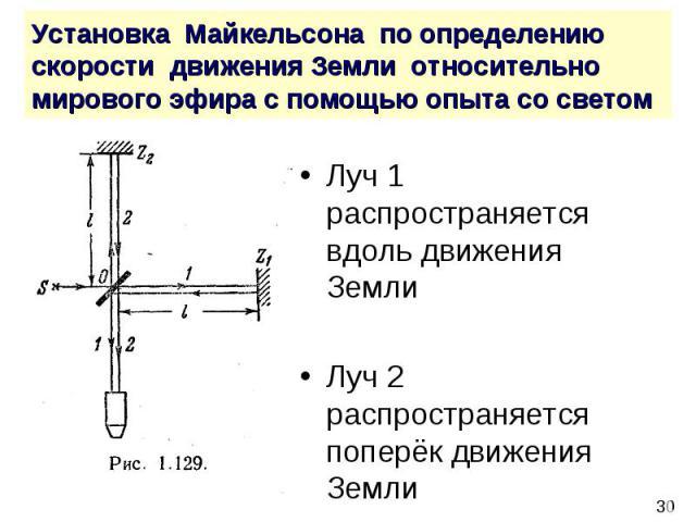Установка Майкельсона по определению скорости движения Земли относительно мирового эфира с помощью опыта со светом Луч 1 распространяется вдоль движения Земли Луч 2 распространяется поперёк движения Земли