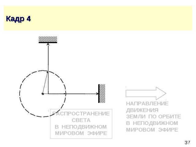Кадр 4
