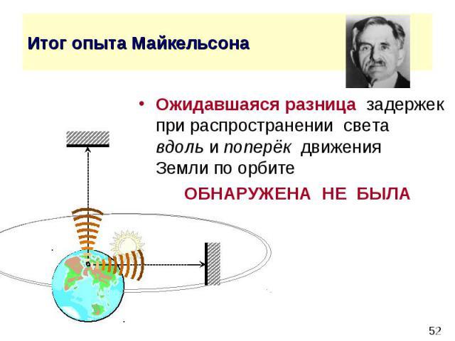 Итог опыта Майкельсона Ожидавшаяся разница задержек при распространении света вдоль и поперёк движения Земли по орбите ОБНАРУЖЕНА НЕ БЫЛА