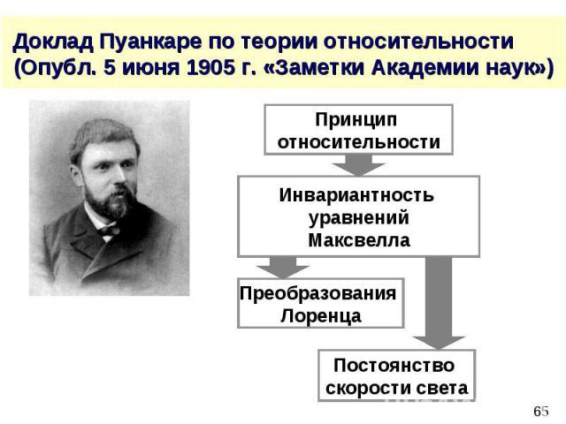 Доклад Пуанкаре по теории относительности (Опубл. 5 июня 1905 г. «Заметки Академии наук»)