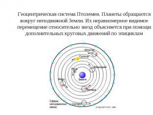 Геоцентрическая система Птолемея. Планеты обращаются вокруг неподвижной Земли. И